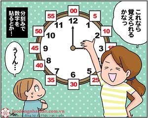Hướng dẫn cách nói giờ, hỏi giờ trong tiếng Nhật