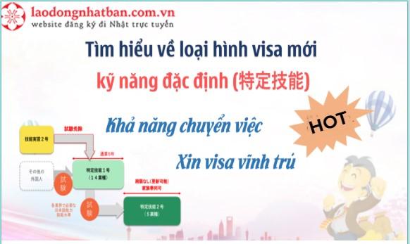 Những lưu ý mà TTS CẦN BIẾT về Visa kỹ năng đặc định loại 2